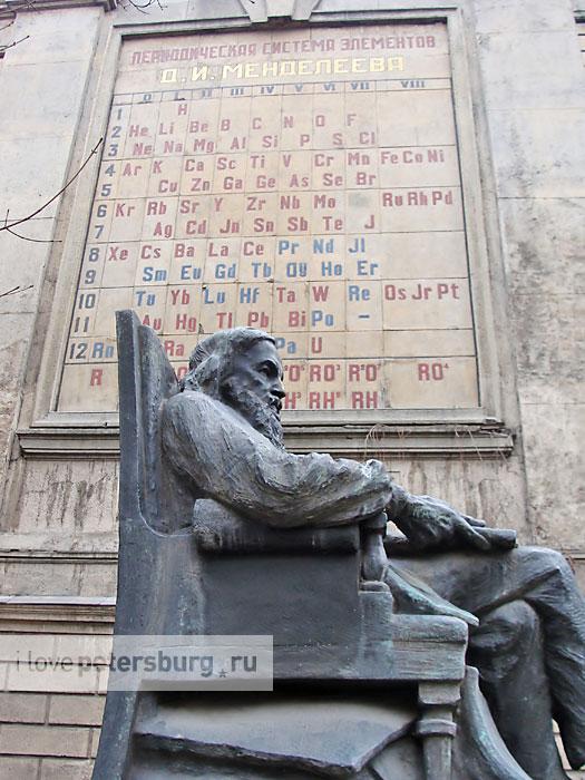 http://www.ilovepetersburg.ru/sites/default/files/museum/mendeleev_03.jpg